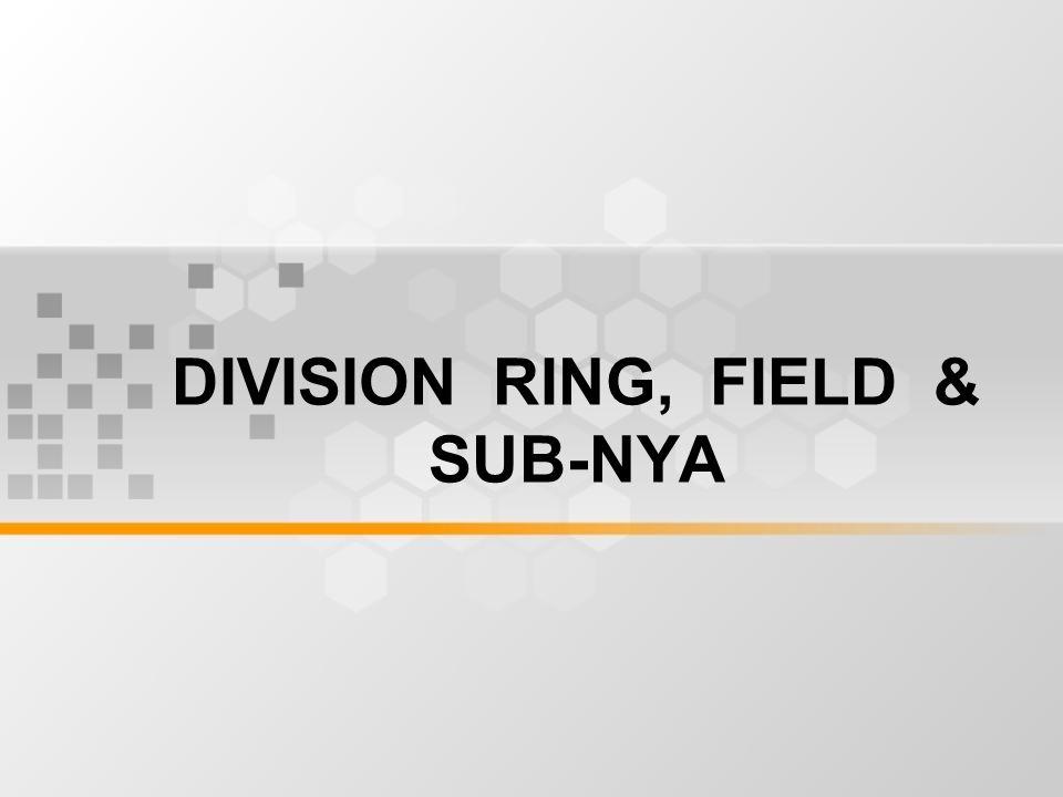 TUJUAN Mahasiswa akan dapat membuktikan bahwa suatu sistem adalah division ring, field atau sub-bagiannya