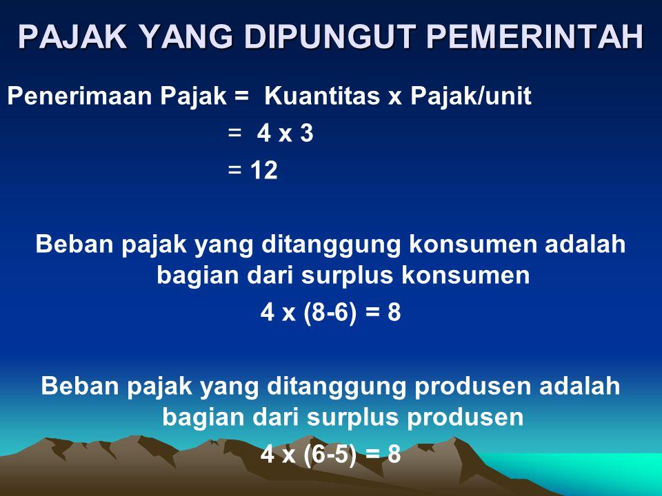 PAJAK YANG DIPUNGUT PEMERINTAH Penerimaan Pajak = Kuantitas x Pajak/unit = 4 x 3 = 12 Beban pajak yang ditanggung konsumen adalah bagian dari surplus