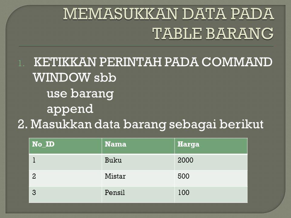 1. KETIKKAN PERINTAH PADA COMMAND WINDOW sbb use barang append 2. Masukkan data barang sebagai berikut No_IDNamaHarga 1Buku2000 2Mistar500 3Pensil100