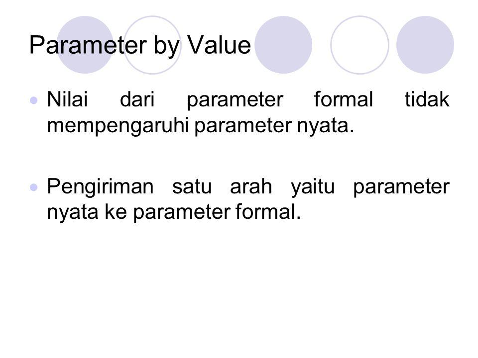 Parameter by Value  Nilai dari parameter formal tidak mempengaruhi parameter nyata.  Pengiriman satu arah yaitu parameter nyata ke parameter formal.