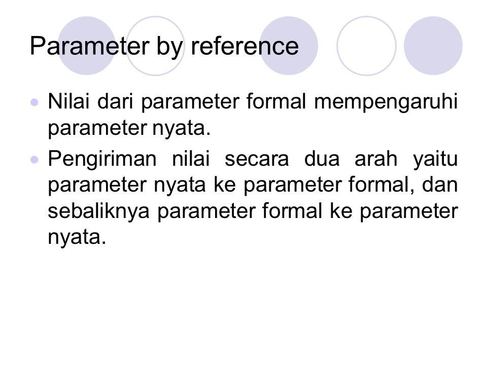 Parameter by reference  Nilai dari parameter formal mempengaruhi parameter nyata.  Pengiriman nilai secara dua arah yaitu parameter nyata ke paramet