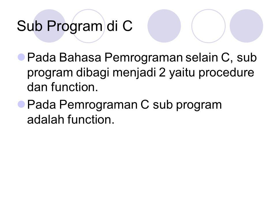 Sub Program di C Pada Bahasa Pemrograman selain C, sub program dibagi menjadi 2 yaitu procedure dan function. Pada Pemrograman C sub program adalah fu