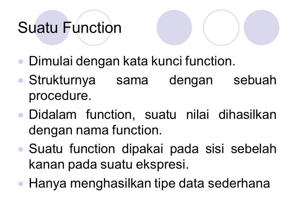 Suatu Function  Dimulai dengan kata kunci function.  Strukturnya sama dengan sebuah procedure.  Didalam function, suatu nilai dihasilkan dengan nam