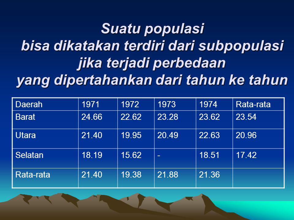 Suatu populasi bisa dikatakan terdiri dari subpopulasi jika terjadi perbedaan yang dipertahankan dari tahun ke tahun Daerah1971197219731974Rata-rata B