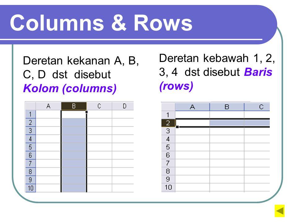 Columns & Rows Deretan kekanan A, B, C, D dst disebut Kolom (columns) Deretan kebawah 1, 2, 3, 4 dst disebut Baris (rows)