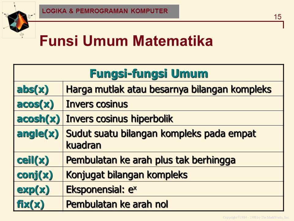 Copyright  1984 - 1998 by The MathWorks, Inc. 15 MATLAB and HDF-EOS Funsi Umum Matematika Fungsi-fungsi Umum abs(x) Harga mutlak atau besarnya bilang