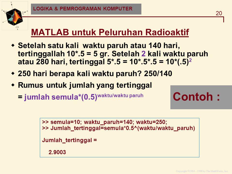 Copyright  1984 - 1998 by The MathWorks, Inc. 20 MATLAB and HDF-EOS MATLAB untuk Peluruhan Radioaktif  Setelah satu kali waktu paruh atau 140 hari,