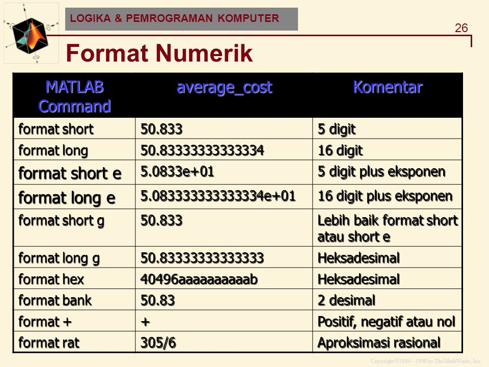 Copyright  1984 - 1998 by The MathWorks, Inc. 26 MATLAB and HDF-EOS Format Numerik MATLAB Command average_costKomentar format short 50.833 5 digit fo