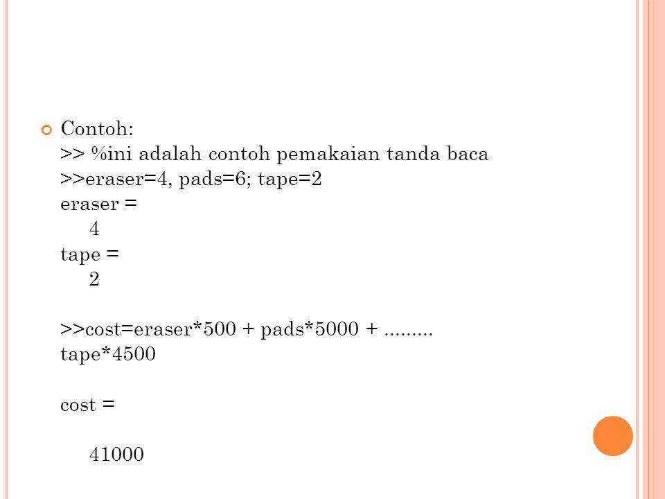 Contoh: >> %ini adalah contoh pemakaian tanda baca >>eraser=4, pads=6; tape=2 eraser = 4 tape = 2 >>cost=eraser*500 + pads*5000 +......... tape*4500 c