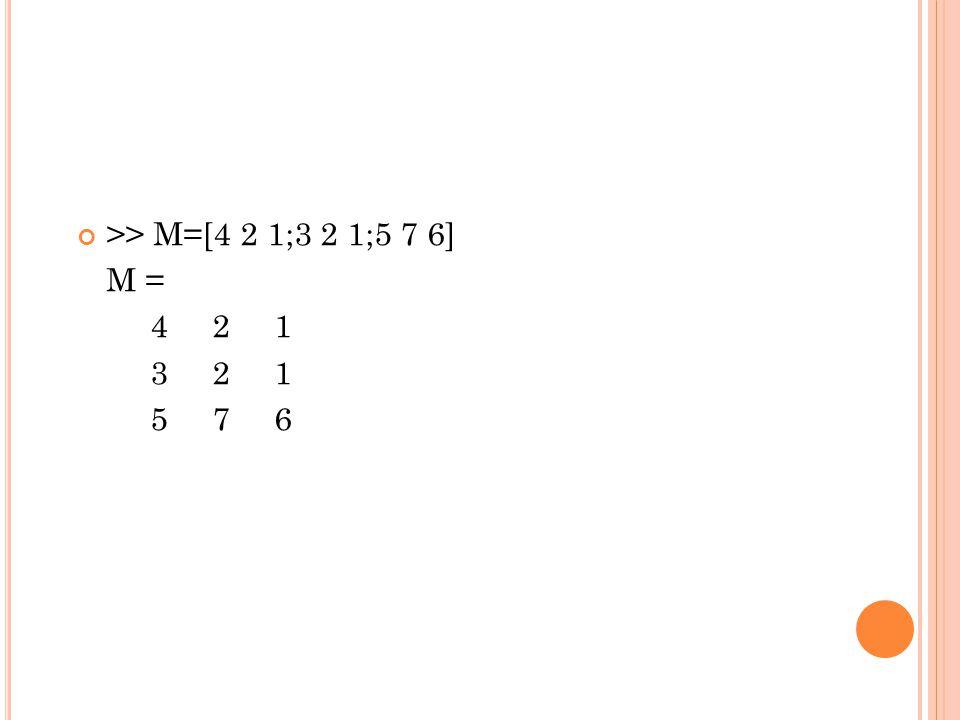 >> M=[4 2 1;3 2 1;5 7 6] M = 4 2 1 3 2 1 5 7 6