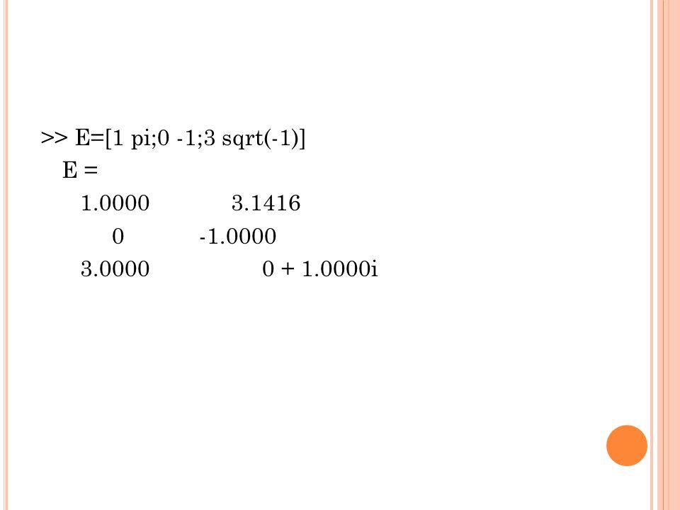 >> E=[1 pi;0 -1;3 sqrt(-1)] E = 1.0000 3.1416 0 -1.0000 3.0000 0 + 1.0000i