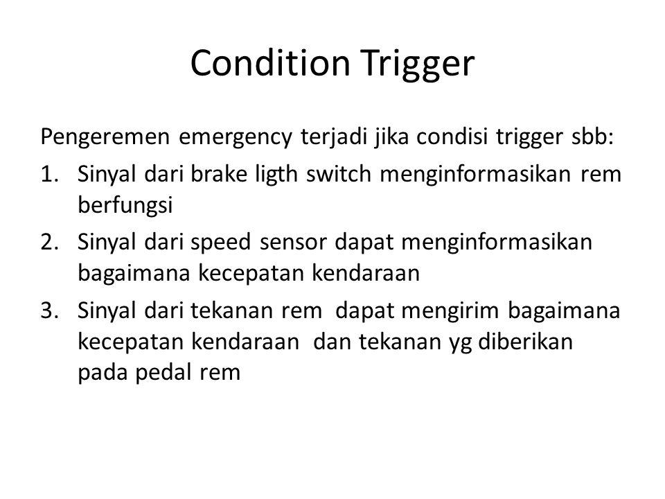Condition Trigger Pengeremen emergency terjadi jika condisi trigger sbb: 1.Sinyal dari brake ligth switch menginformasikan rem berfungsi 2.Sinyal dari