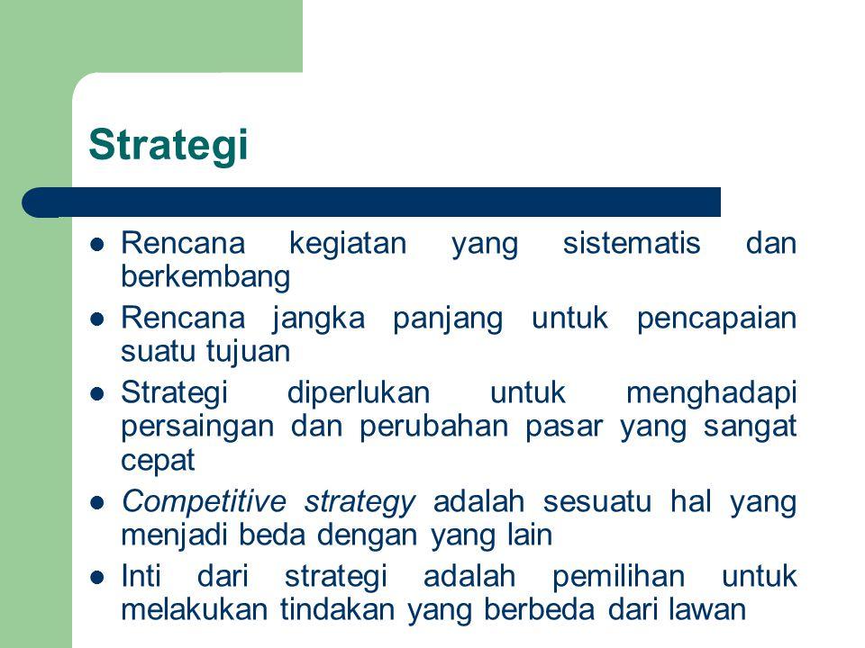 Strategi Rencana kegiatan yang sistematis dan berkembang Rencana jangka panjang untuk pencapaian suatu tujuan Strategi diperlukan untuk menghadapi per