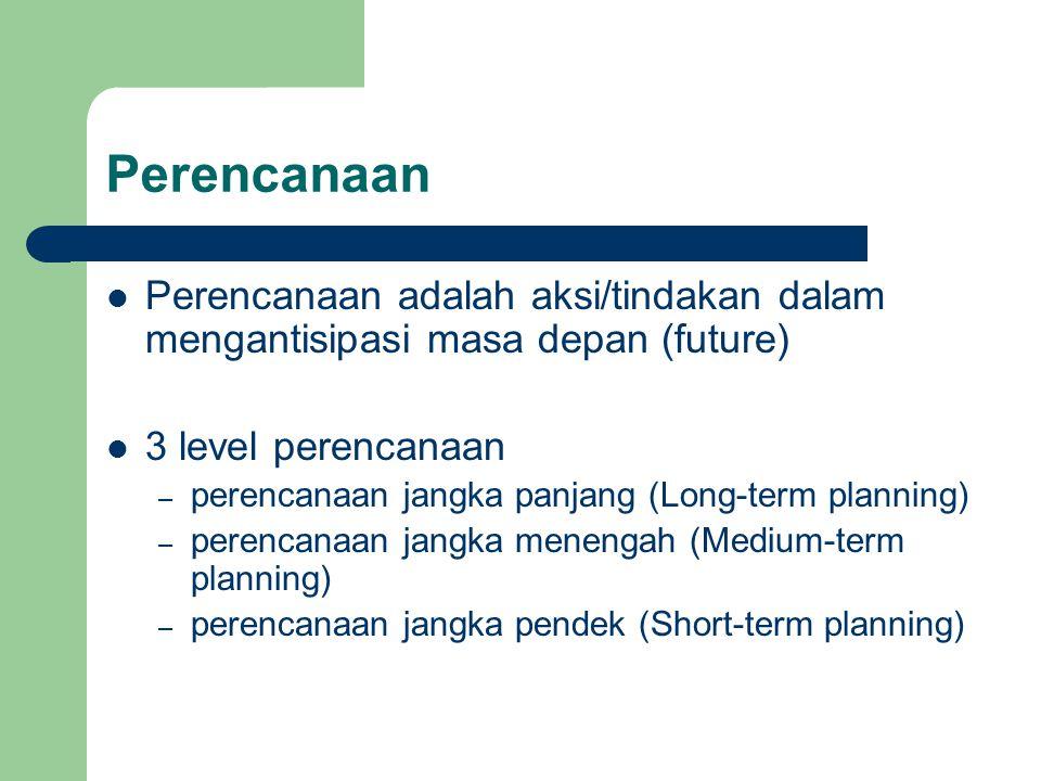 Perencanaan Perencanaan adalah aksi/tindakan dalam mengantisipasi masa depan (future) 3 level perencanaan – perencanaan jangka panjang (Long-term plan