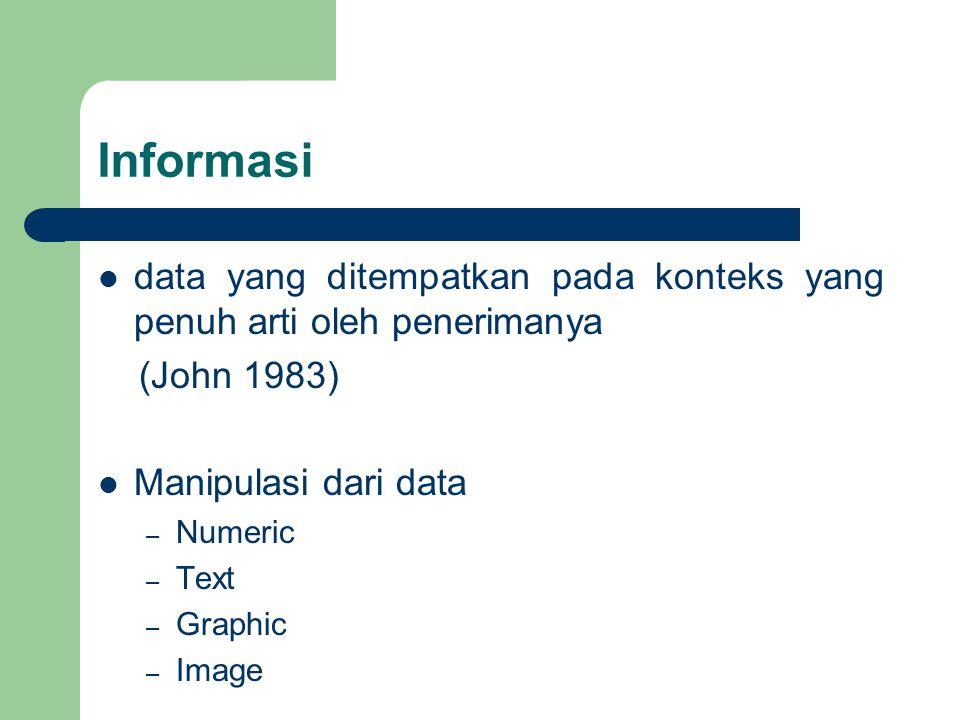Informasi data yang ditempatkan pada konteks yang penuh arti oleh penerimanya (John 1983) Manipulasi dari data – Numeric – Text – Graphic – Image