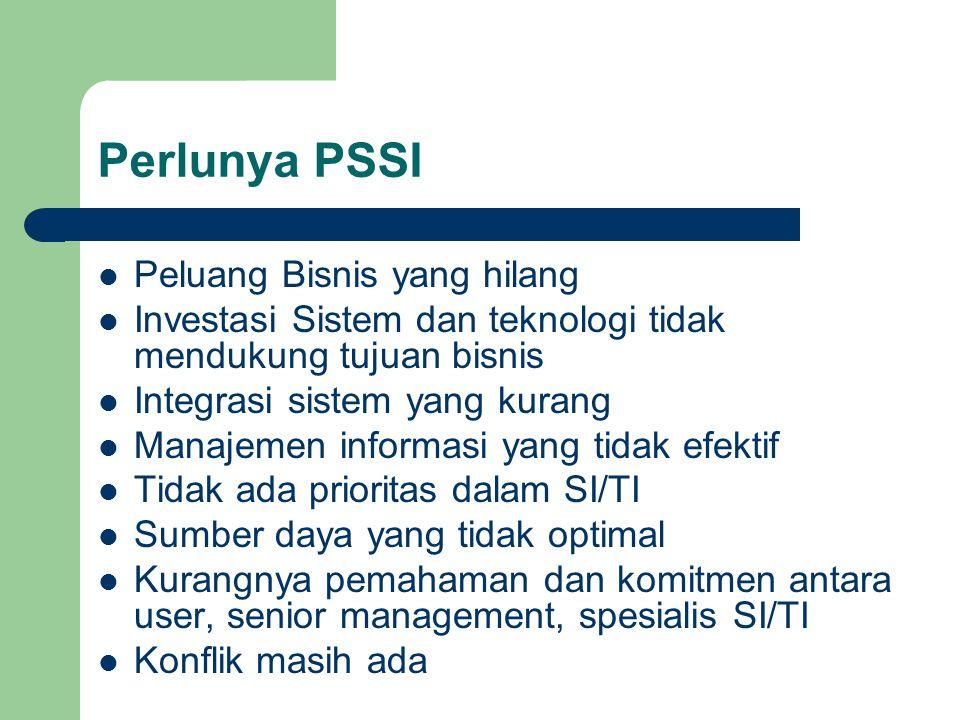 Perlunya PSSI Peluang Bisnis yang hilang Investasi Sistem dan teknologi tidak mendukung tujuan bisnis Integrasi sistem yang kurang Manajemen informasi