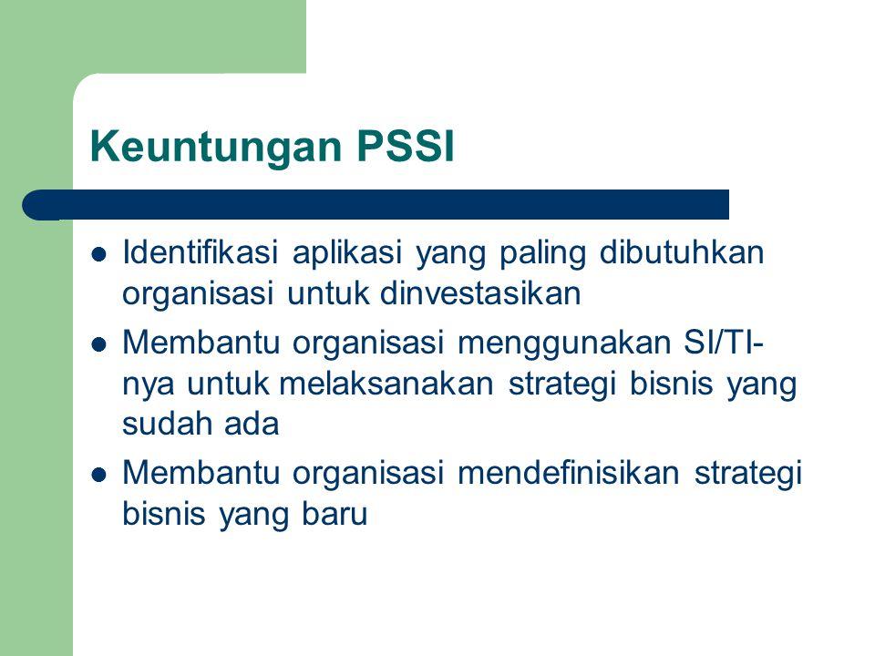 Keuntungan PSSI Identifikasi aplikasi yang paling dibutuhkan organisasi untuk dinvestasikan Membantu organisasi menggunakan SI/TI- nya untuk melaksana