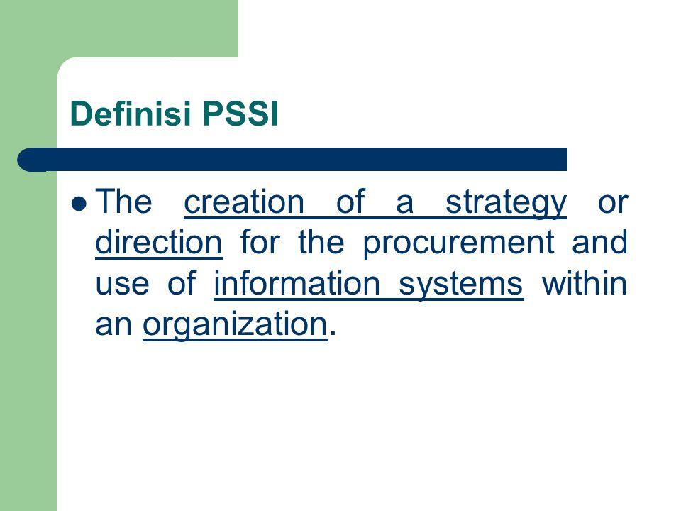 Teknologi Informasi Teknologi yang mendukung sistem informasi (Information System) untuk melakukan tugas-tugas tertentu