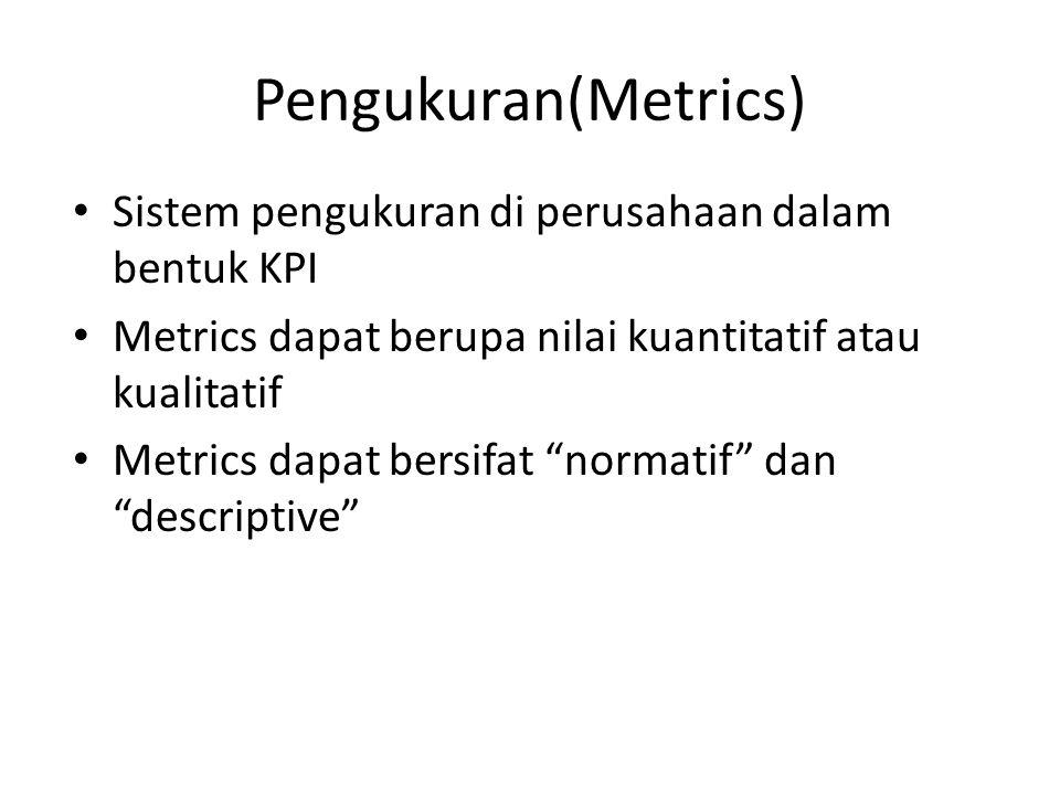 """Pengukuran(Metrics) Sistem pengukuran di perusahaan dalam bentuk KPI Metrics dapat berupa nilai kuantitatif atau kualitatif Metrics dapat bersifat """"no"""