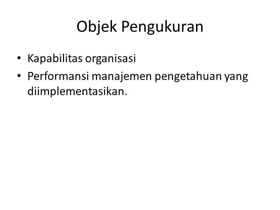 Objek Pengukuran Kapabilitas organisasi Performansi manajemen pengetahuan yang diimplementasikan.