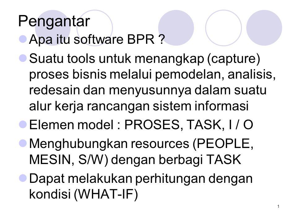 1 Pengantar Apa itu software BPR .