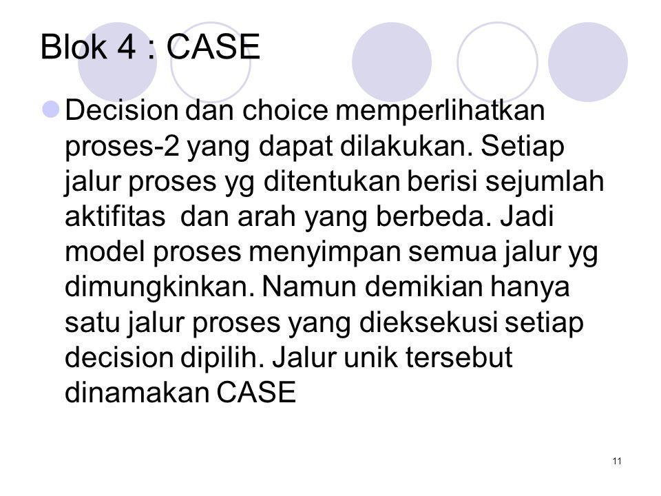 11 Blok 4 : CASE Decision dan choice memperlihatkan proses-2 yang dapat dilakukan.