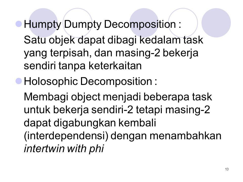 13 Humpty Dumpty Decomposition : Satu objek dapat dibagi kedalam task yang terpisah, dan masing-2 bekerja sendiri tanpa keterkaitan Holosophic Decomposition : Membagi object menjadi beberapa task untuk bekerja sendiri-2 tetapi masing-2 dapat digabungkan kembali (interdependensi) dengan menambahkan intertwin with phi