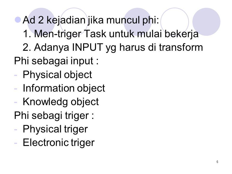 6 Ad 2 kejadian jika muncul phi: 1. Men-triger Task untuk mulai bekerja 2.