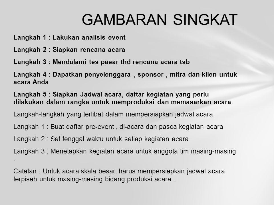 Langkah 1 : Lakukan analisis event Langkah 2 : Siapkan rencana acara Langkah 3 : Mendalami tes pasar thd rencana acara tsb Langkah 4 : Dapatkan penyel