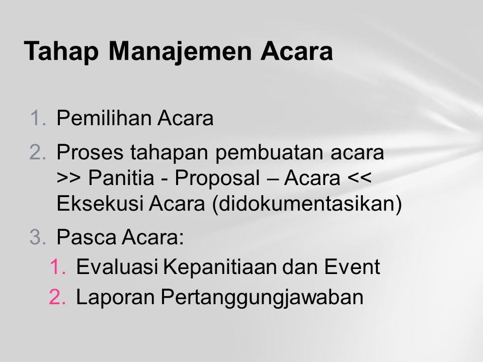 Tahap Manajemen Acara 1.Pemilihan Acara 2.Proses tahapan pembuatan acara >> Panitia - Proposal – Acara << Eksekusi Acara (didokumentasikan) 3.Pasca Acara: 1.Evaluasi Kepanitiaan dan Event 2.Laporan Pertanggungjawaban