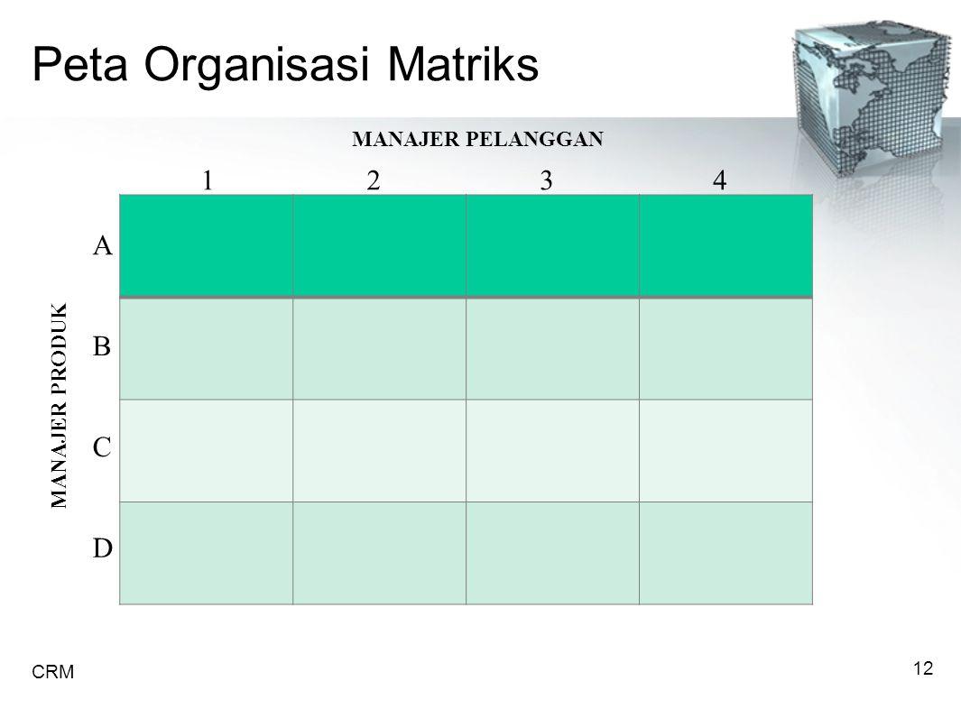 Peta Organisasi Matriks CRM 12 MANAJER PELANGGAN 1234 A B C D MANAJER PRODUK