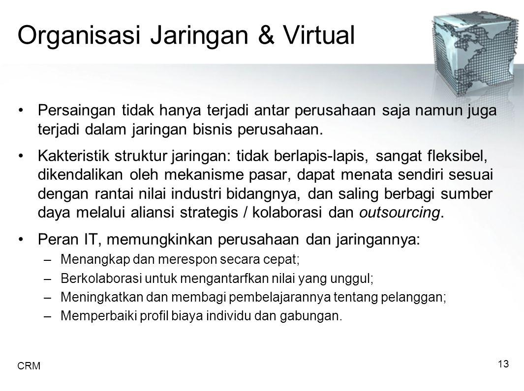Organisasi Jaringan & Virtual Persaingan tidak hanya terjadi antar perusahaan saja namun juga terjadi dalam jaringan bisnis perusahaan.