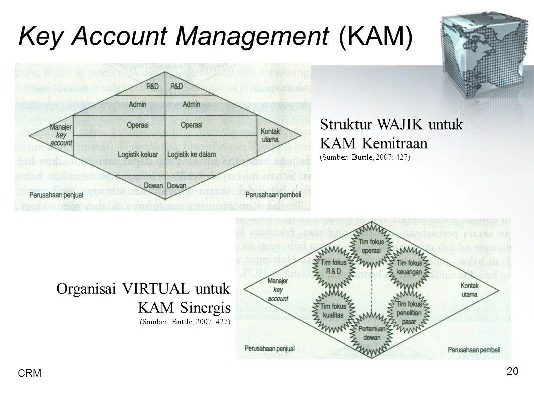 Key Account Management (KAM) CRM 20 Struktur WAJIK untuk KAM Kemitraan (Sumber: Buttle, 2007: 427) Organisai VIRTUAL untuk KAM Sinergis (Sumber: Buttle, 2007: 427)