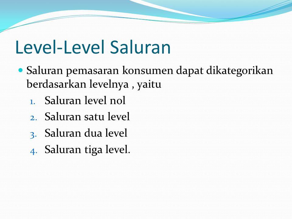 Level-Level Saluran Saluran pemasaran konsumen dapat dikategorikan berdasarkan levelnya, yaitu 1. Saluran level nol 2. Saluran satu level 3. Saluran d