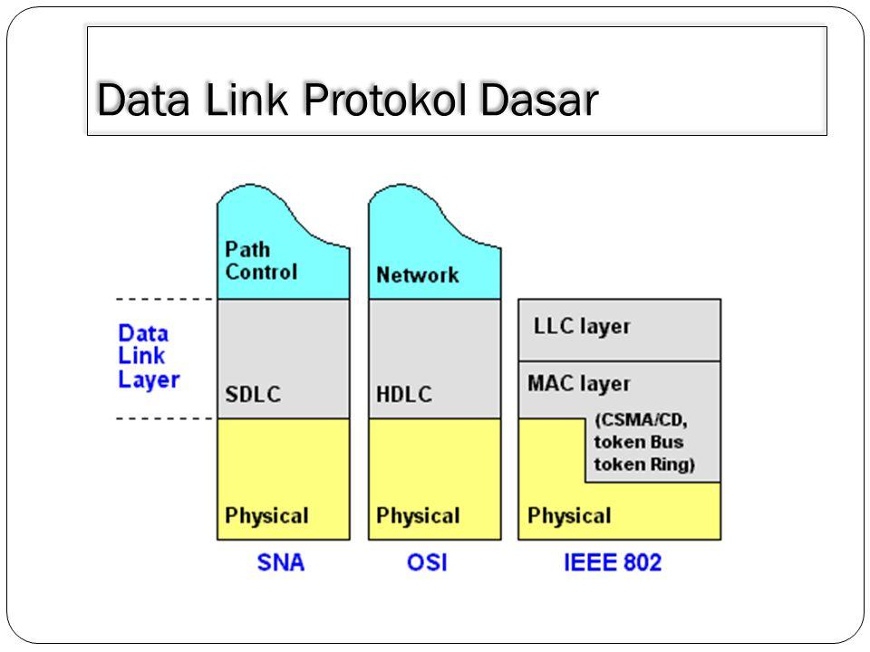 Data Link Protokol Dasar
