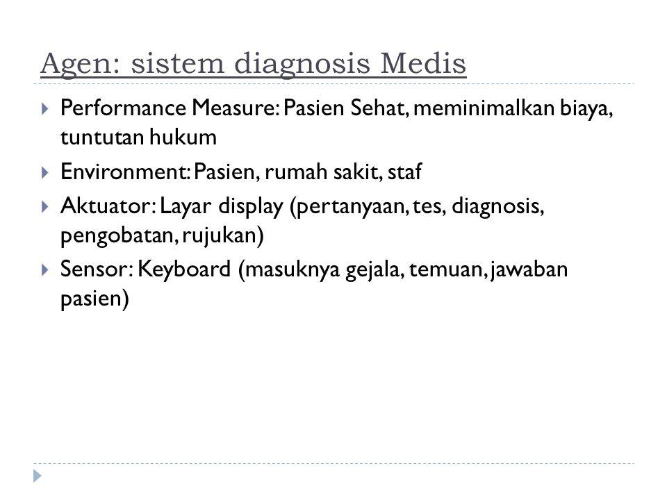Agen: sistem diagnosis Medis  Performance Measure: Pasien Sehat, meminimalkan biaya, tuntutan hukum  Environment: Pasien, rumah sakit, staf  Aktuat