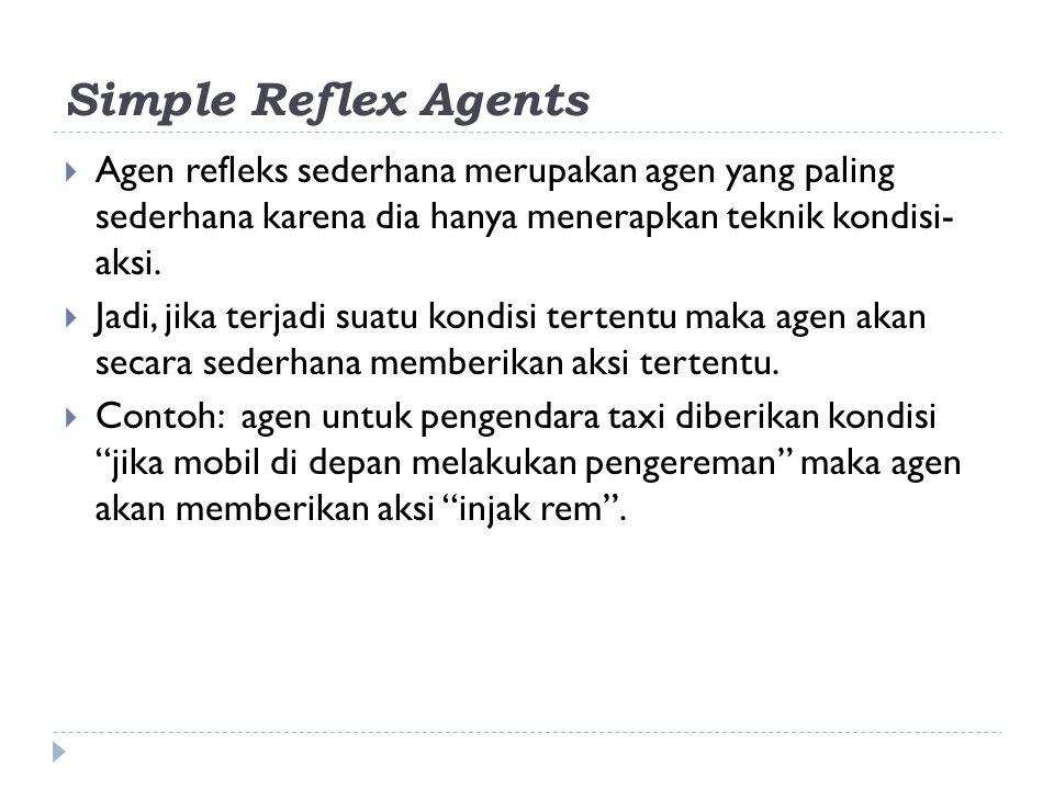 Simple Reflex Agents  Agen refleks sederhana merupakan agen yang paling sederhana karena dia hanya menerapkan teknik kondisi- aksi.  Jadi, jika terj