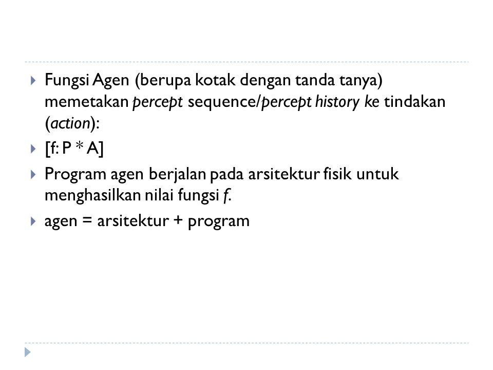  Fungsi Agen (berupa kotak dengan tanda tanya) memetakan percept sequence/percept history ke tindakan (action):  [f: P * A]  Program agen berjalan