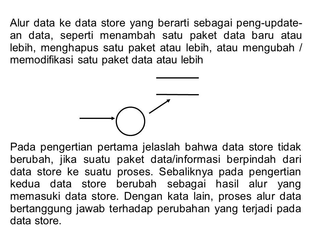 Alur data ke data store yang berarti sebagai peng-update- an data, seperti menambah satu paket data baru atau lebih, menghapus satu paket atau lebih, atau mengubah / memodifikasi satu paket data atau lebih Pada pengertian pertama jelaslah bahwa data store tidak berubah, jika suatu paket data/informasi berpindah dari data store ke suatu proses.