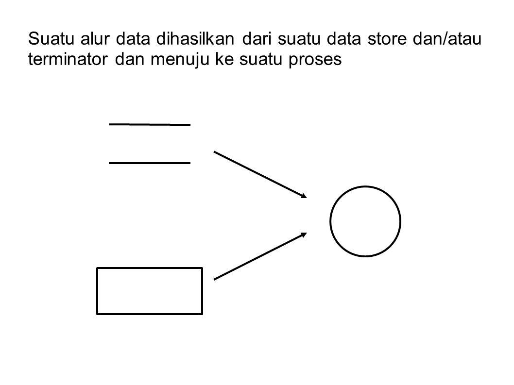 Suatu alur data dihasilkan dari suatu data store dan/atau terminator dan menuju ke suatu proses