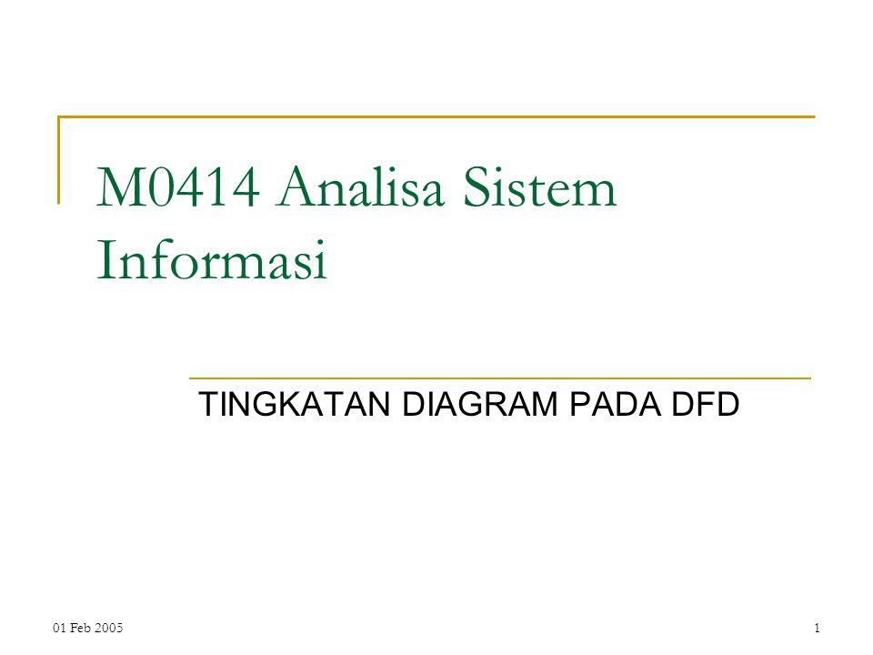 01 Feb 20051 M0414 Analisa Sistem Informasi TINGKATAN DIAGRAM PADA DFD