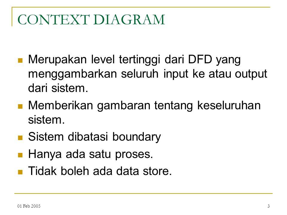 01 Feb 20053 CONTEXT DIAGRAM Merupakan level tertinggi dari DFD yang menggambarkan seluruh input ke atau output dari sistem. Memberikan gambaran tenta