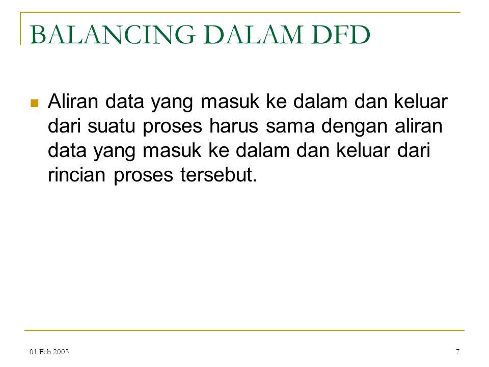 01 Feb 20057 BALANCING DALAM DFD Aliran data yang masuk ke dalam dan keluar dari suatu proses harus sama dengan aliran data yang masuk ke dalam dan ke
