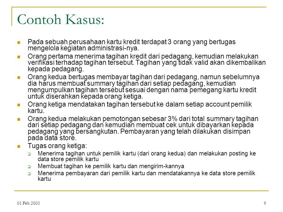 01 Feb 20059 Contoh Kasus: Pada sebuah perusahaan kartu kredit terdapat 3 orang yang bertugas mengelola kegiatan administrasi-nya. Orang pertama mener