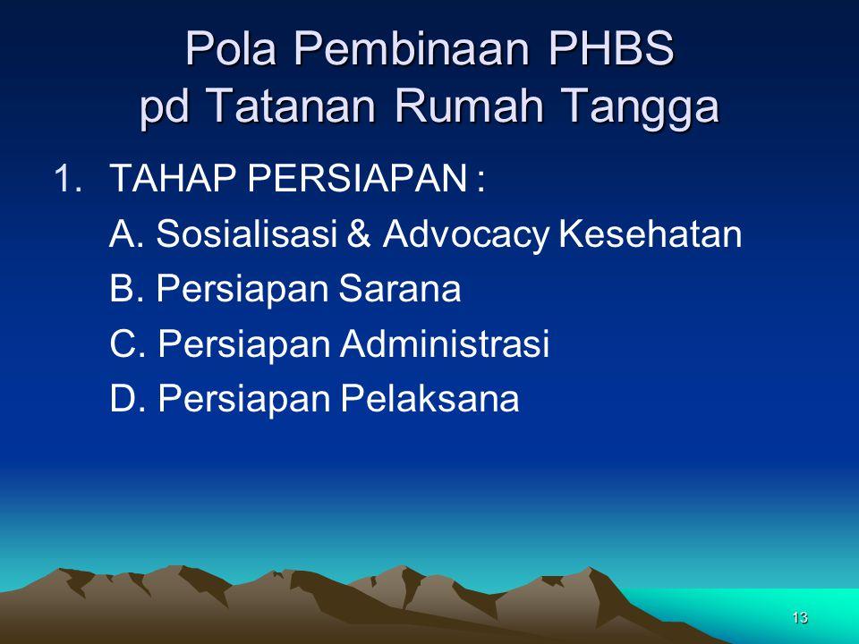 13 Pola Pembinaan PHBS pd Tatanan Rumah Tangga 1.TAHAP PERSIAPAN : A.