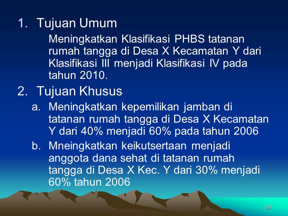 20 1.Tujuan Umum Meningkatkan Klasifikasi PHBS tatanan rumah tangga di Desa X Kecamatan Y dari Klasifikasi III menjadi Klasifikasi IV pada tahun 2010.