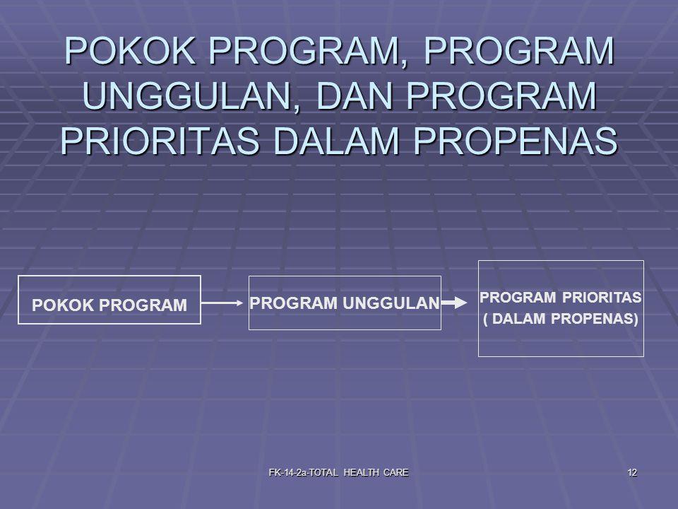 FK-14-2a-TOTAL HEALTH CARE12 POKOK PROGRAM, PROGRAM UNGGULAN, DAN PROGRAM PRIORITAS DALAM PROPENAS POKOK PROGRAM PROGRAM UNGGULAN PROGRAM PRIORITAS (