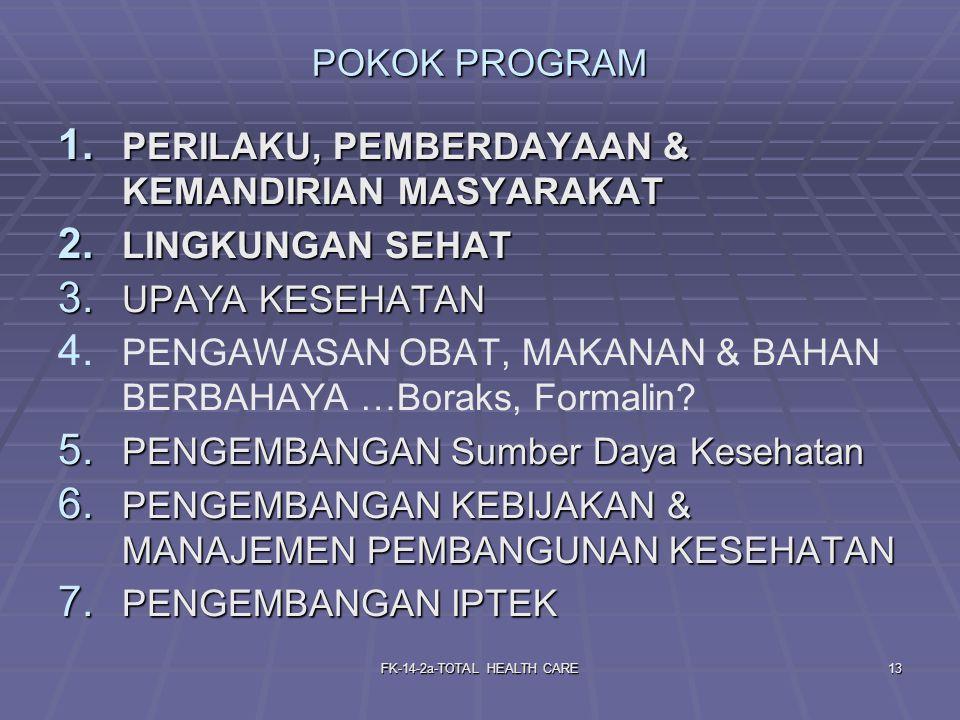 FK-14-2a-TOTAL HEALTH CARE13 POKOK PROGRAM 1. PERILAKU, PEMBERDAYAAN & KEMANDIRIAN MASYARAKAT 2. LINGKUNGAN SEHAT 3. UPAYA KESEHATAN 4. 4. PENGAWASAN