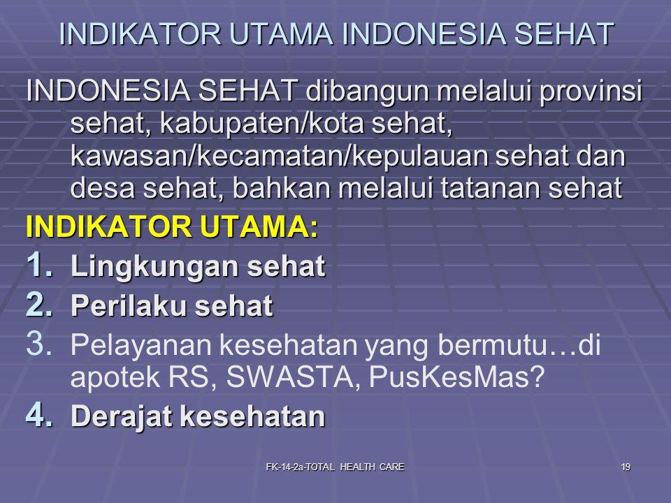 FK-14-2a-TOTAL HEALTH CARE19 INDIKATOR UTAMA INDONESIA SEHAT INDONESIA SEHAT dibangun melalui provinsi sehat, kabupaten/kota sehat, kawasan/kecamatan/kepulauan sehat dan desa sehat, bahkan melalui tatanan sehat INDIKATOR UTAMA: 1.