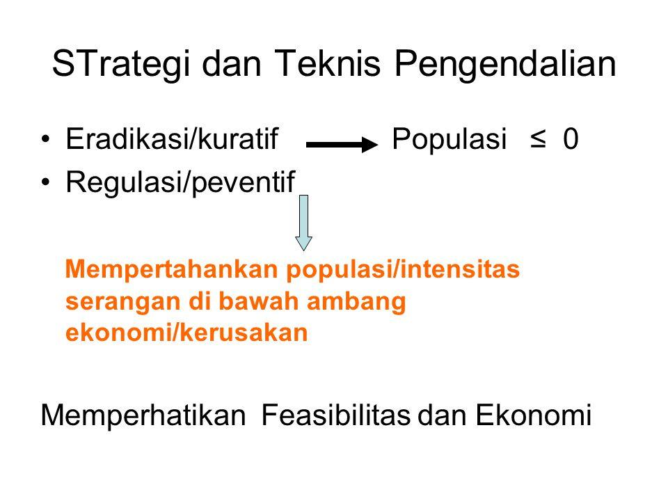 STrategi dan Teknis Pengendalian Eradikasi/kuratif Populasi ≤ 0 Regulasi/peventif Mempertahankan populasi/intensitas serangan di bawah ambang ekonomi/